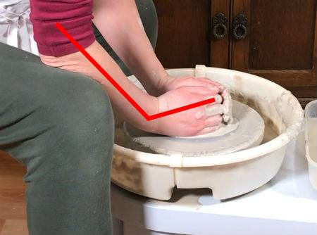 A potters wheel that is too low can cause wrist pain